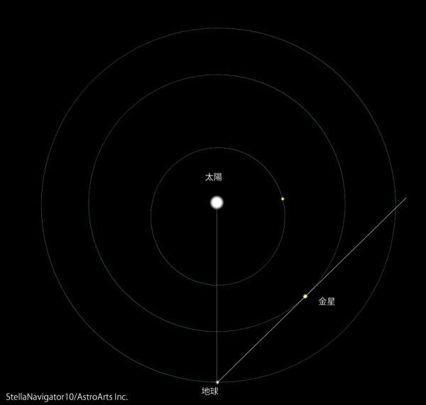 星図20170603_0300