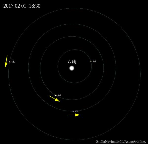 20170201軌道図