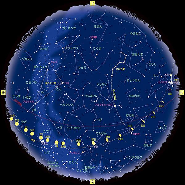starchart201507